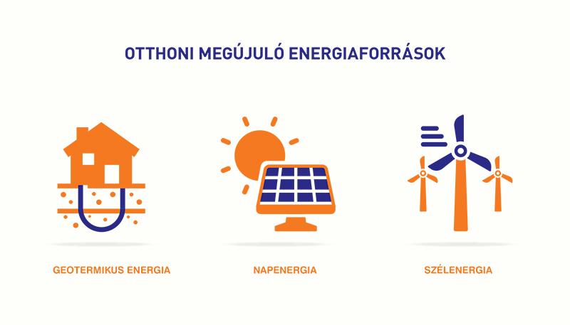 otthoni energiát keresek mi a szállítói opció